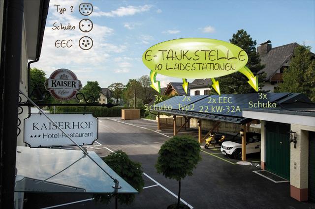 E-Tankstelle Kaiserhof in Anif