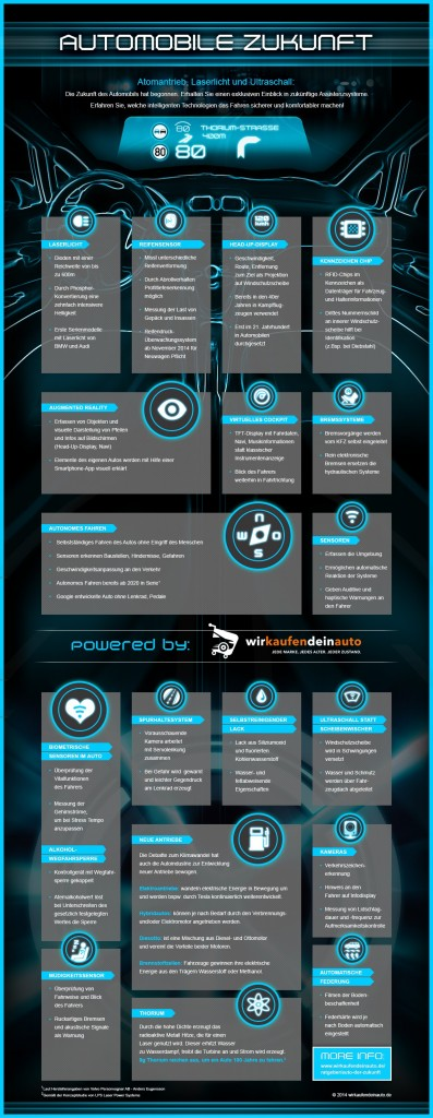 automobile-zukunft-infografik_kl