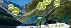 Perspektiven einer nachhaltigen Mobilität