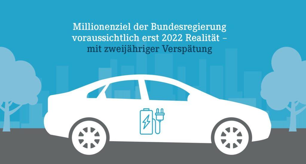 Fakten-Check E-Mobilität: 200.000er-Marke wird 2018 in Deutschland durchbrochen